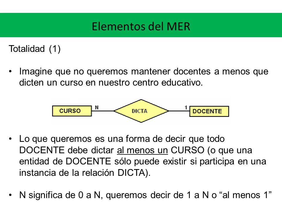 Elementos del MER Totalidad (1) Imagine que no queremos mantener docentes a menos que dicten un curso en nuestro centro educativo. Lo que queremos es