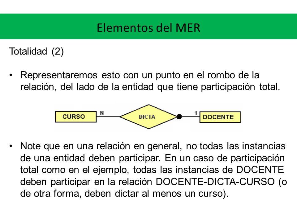 Elementos del MER Totalidad (2) Representaremos esto con un punto en el rombo de la relación, del lado de la entidad que tiene participación total. No