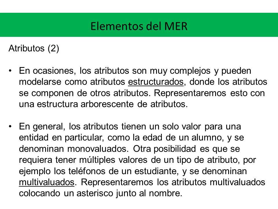 Elementos del MER Atributos (2) En ocasiones, los atributos son muy complejos y pueden modelarse como atributos estructurados, donde los atributos se