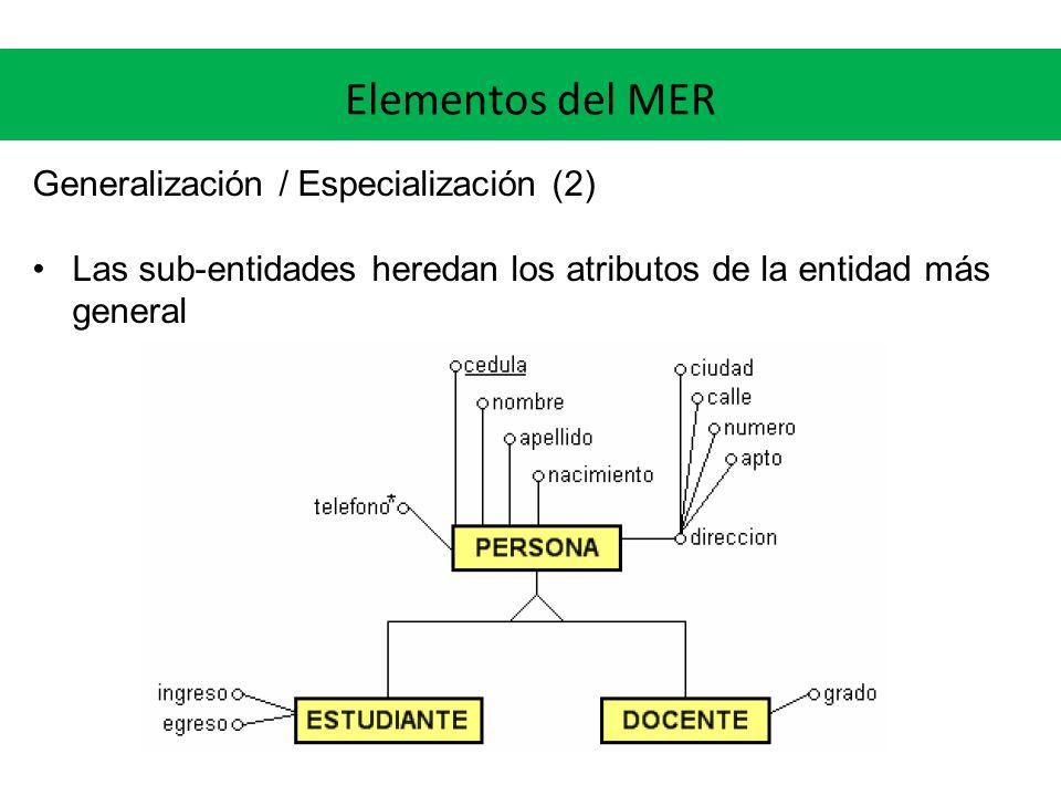 Elementos del MER Generalización / Especialización (2) Las sub-entidades heredan los atributos de la entidad más general
