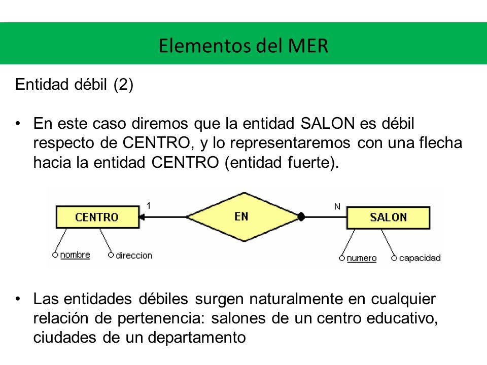 Elementos del MER Entidad débil (2) En este caso diremos que la entidad SALON es débil respecto de CENTRO, y lo representaremos con una flecha hacia l