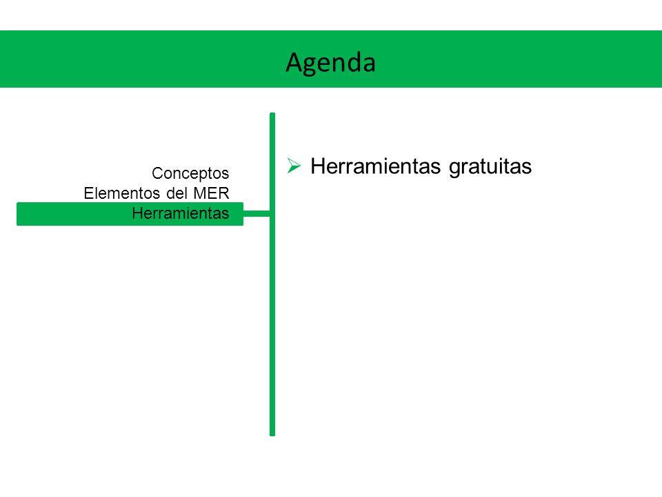Agenda Herramientas gratuitas Conceptos Elementos del MER Herramientas