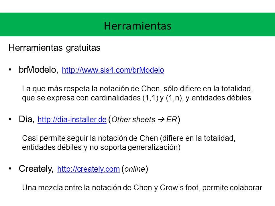 Herramientas gratuitas brModelo, http://www.sis4.com/brModelo http://www.sis4.com/brModelo La que más respeta la notación de Chen, sólo difiere en la