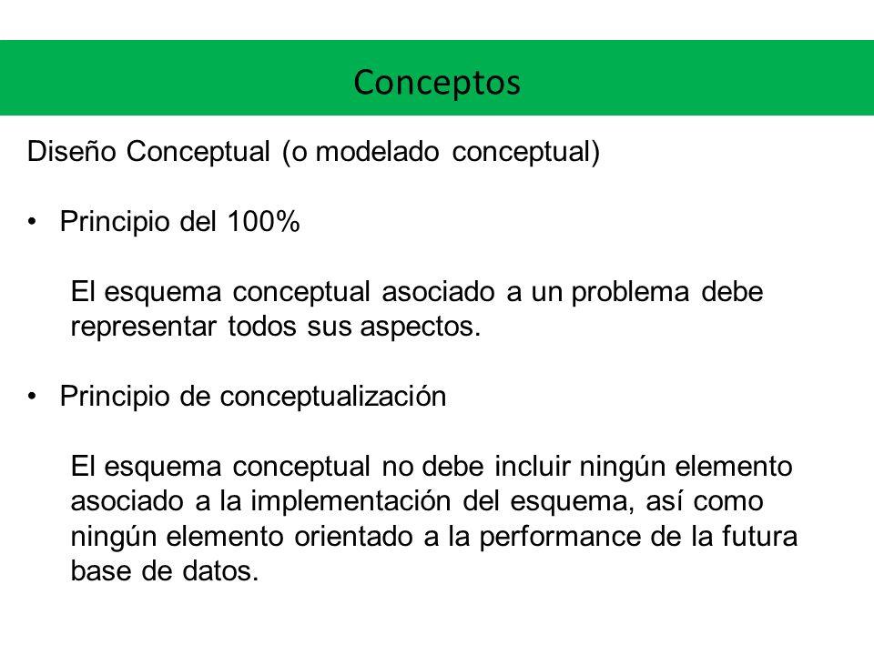 Conceptos Diseño Conceptual (o modelado conceptual) Principio del 100% El esquema conceptual asociado a un problema debe representar todos sus aspecto