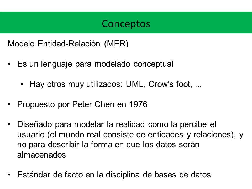 Conceptos Modelo Entidad-Relación (MER) Es un lenguaje para modelado conceptual Hay otros muy utilizados: UML, Crows foot,... Propuesto por Peter Chen