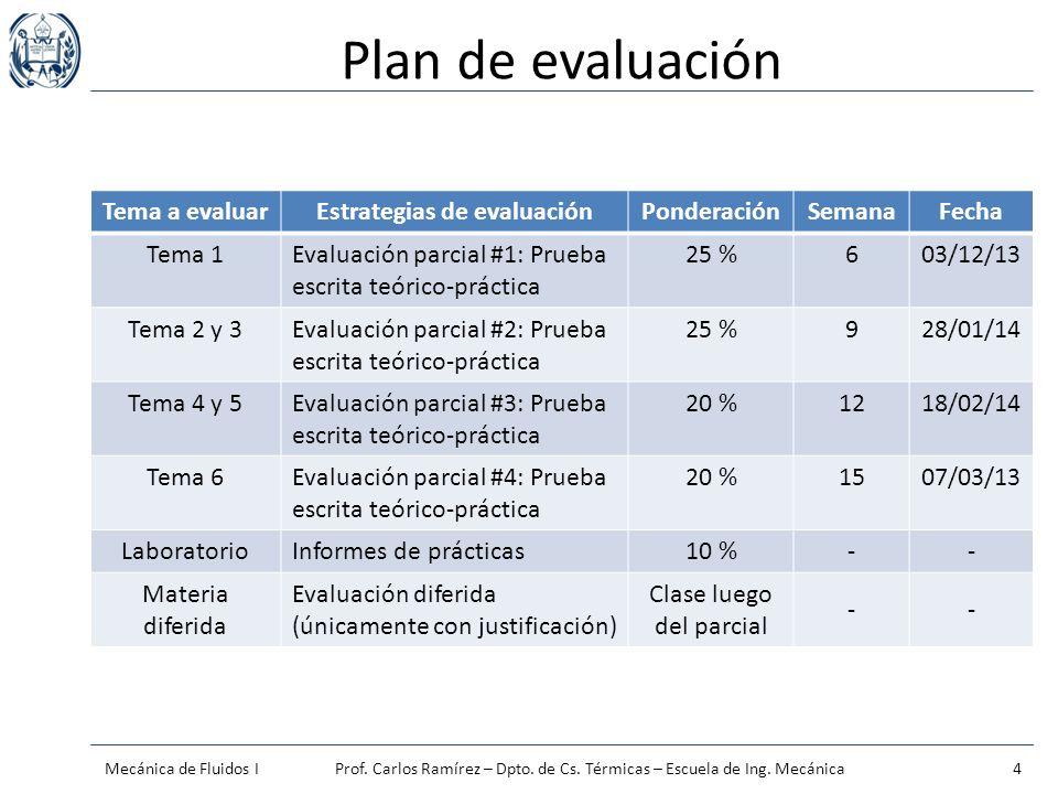 Plan de evaluación Tema a evaluarEstrategias de evaluaciónPonderaciónSemanaFecha Tema 1Evaluación parcial #1: Prueba escrita teórico-práctica 25 %603/12/13 Tema 2 y 3Evaluación parcial #2: Prueba escrita teórico-práctica 25 %928/01/14 Tema 4 y 5Evaluación parcial #3: Prueba escrita teórico-práctica 20 %1218/02/14 Tema 6Evaluación parcial #4: Prueba escrita teórico-práctica 20 %1507/03/13 LaboratorioInformes de prácticas10 %-- Materia diferida Evaluación diferida (únicamente con justificación) Clase luego del parcial -- Mecánica de Fluidos I4Prof.