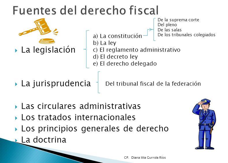 La legislación La jurisprudencia Las circulares administrativas Los tratados internacionales Los principios generales de derecho La doctrina CP. Diana