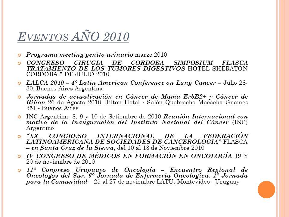 EVENTOS AÑO 2011 TALLER INTERNACIONAL ENSAYOS CLÍNICOS (ICTW) 24 y 25 de marzo de 2011 - SIMPOSIO BARRERAS PARA LA INVESTIGACIÓN CLÍNICA 26 de marzo de 2011 SEDE: HOTEL CONRAD, Punta del Este, Uruguay SLAGO 2011 Abril – 3° Simposio Latinoamericano de Gastroenterología Oncológica – Consenso Cáncer Esófago – II Congreso de Enfermería Oncológica – 6/8 Abril – Viña del Mar - Chile Jornadas de Actualización en Cáncer de Mama y Cáncer de Riñón - 5 de Mayo 2011 - 18:30 horas Hotel Four Seasons - Grand Salón Posadas 1086 - Buenos Aires Enfoque Multidisciplinario del Cáncer de Pulmón VI Conferencia Buenos Aires - II Conferencia Latinoamericana 5-7 de mayo de 2011 Sheraton Buenos Aires Hotel & Convention Center Salón Retiro Ciudad Autónoma de Buenos Aires Argentina AAOC - XXXI Reunión Anual de Trabajos y Post-ASCO 29 y 30 de junio, 1 de julio de 2011 Primer Curso Indoor FLASCA Cancer de Colon Hotel Sofittel Cardales Agosto 2011.