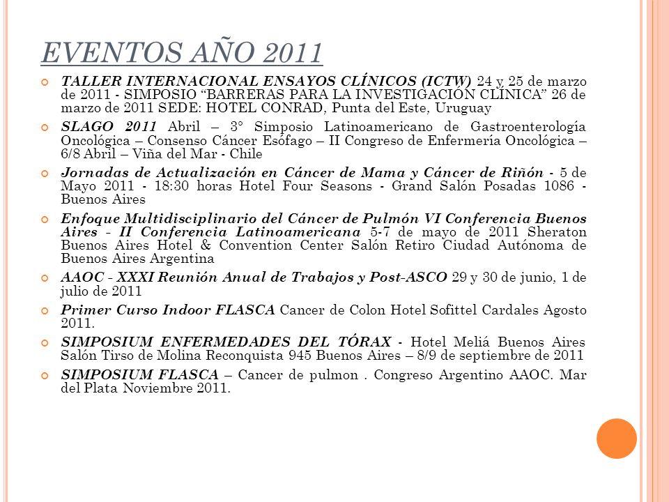 EVENTOS AÑO 2011 TALLER INTERNACIONAL ENSAYOS CLÍNICOS (ICTW) 24 y 25 de marzo de 2011 - SIMPOSIO BARRERAS PARA LA INVESTIGACIÓN CLÍNICA 26 de marzo d