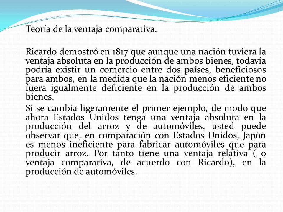Teoría de la ventaja comparativa. Ricardo demostró en 1817 que aunque una nación tuviera la ventaja absoluta en la producción de ambos bienes, todavía