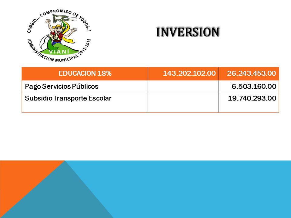 INVERSIONINVERSION EDUCACION 18%143.202.102.0026.243.453.00 Pago Servicios Públicos6.503.160.00 Subsidio Transporte Escolar 19.740.293.00