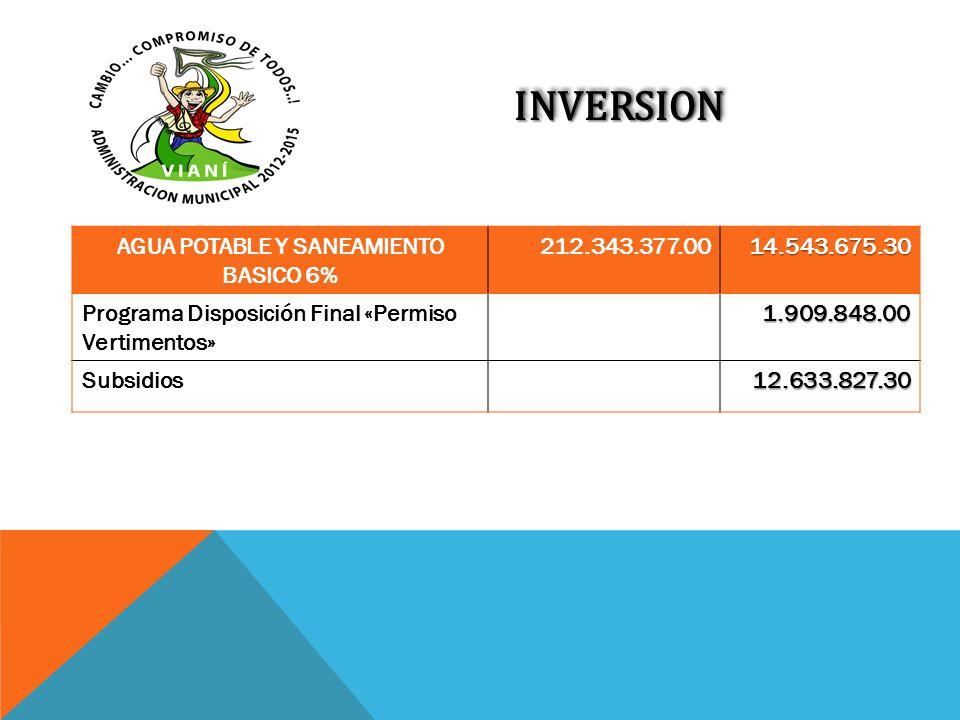 INVERSIONINVERSION AGUA POTABLE Y SANEAMIENTO BASICO 6% 212.343.377.0014.543.675.30 Programa Disposición Final «Permiso Vertimentos»1.909.848.00 Subsi