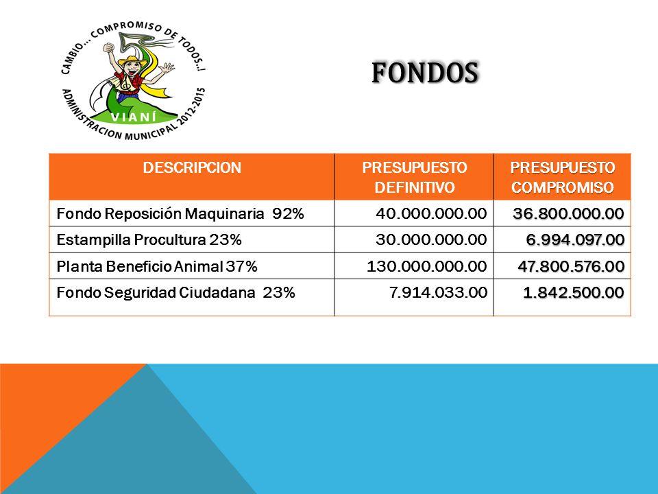 FONDOSFONDOS DESCRIPCIONPRESUPUESTO DEFINITIVO PRESUPUESTO COMPROMISO Fondo Reposición Maquinaria 92%40.000.000.0036.800.000.00 Estampilla Procultura