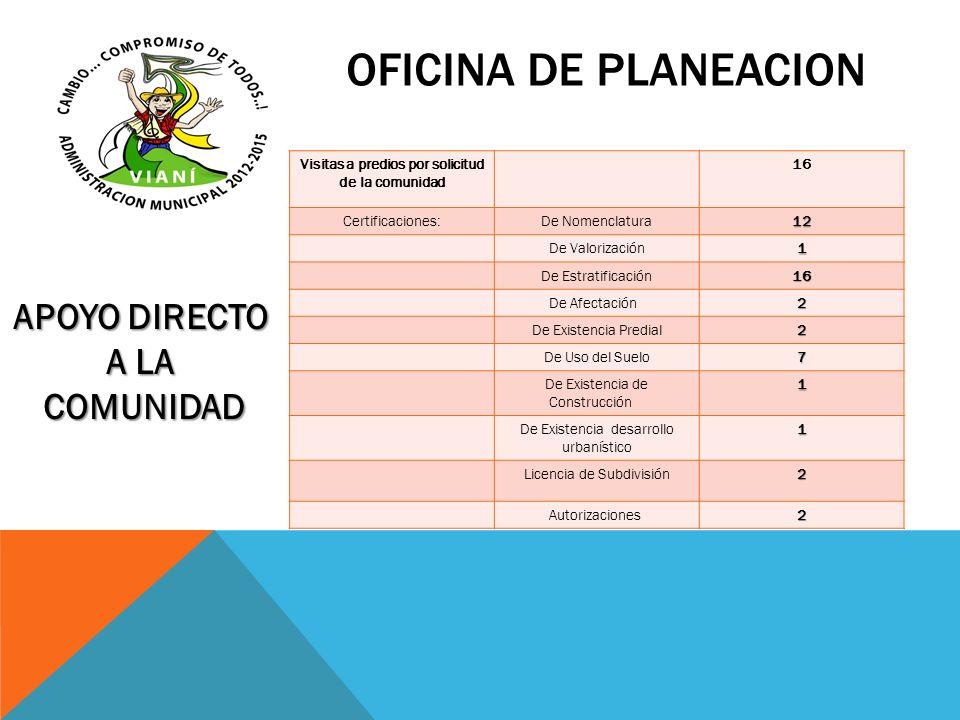 OFICINA DE PLANEACION Visitas a predios por solicitud de la comunidad 16 Certificaciones:De Nomenclatura12 De Valorización1 De Estratificación16 De Af