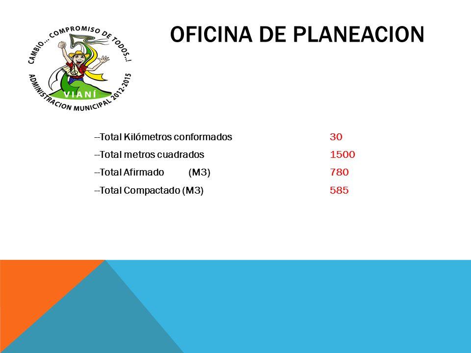 OFICINA DE PLANEACION --Total Kilómetros conformados30 --Total metros cuadrados1500 --Total Afirmado(M3)780 --Total Compactado (M3)585