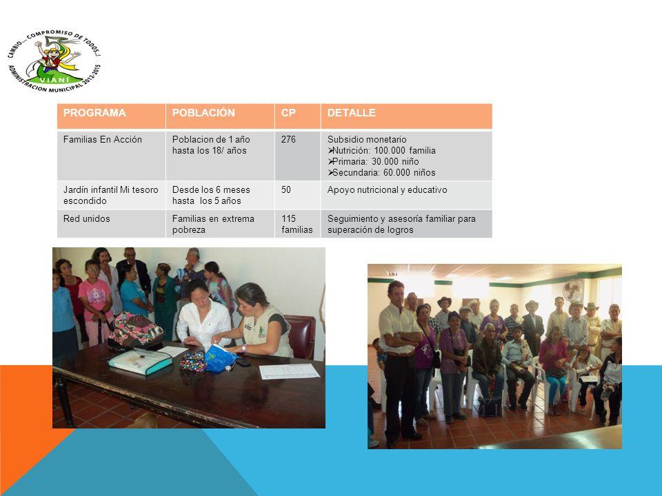 PROGRAMAPOBLACIÓNCPDETALLE Familias En AcciónPoblacion de 1 año hasta los 18/ años 276Subsidio monetario Nutrición: 100.000 familia Primaria: 30.000 n