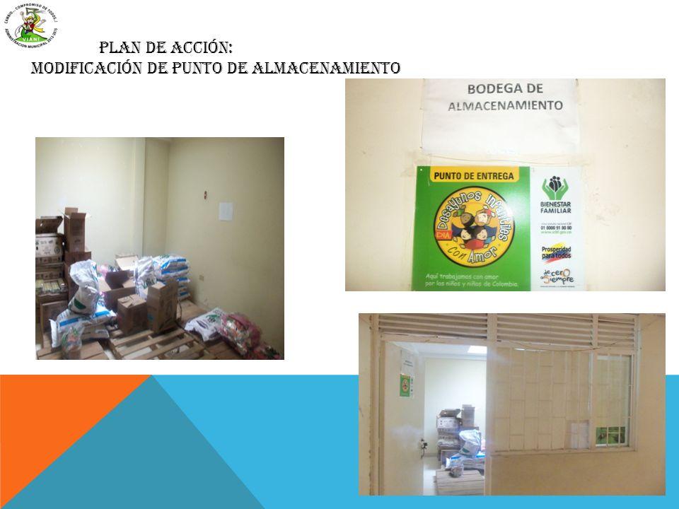 PLAN DE ACCIÓN: MODIFICACIÓN DE PUNTO DE ALMACENAMIENTO