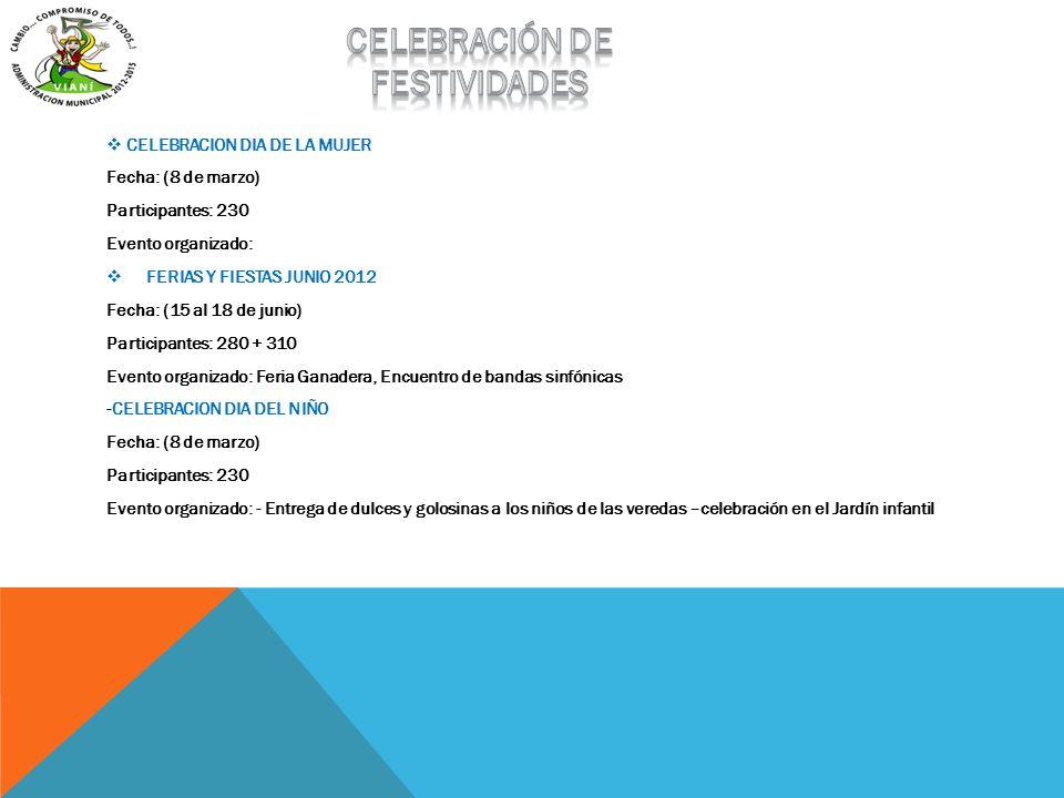 CELEBRACION DIA DE LA MUJER Fecha: (8 de marzo) Participantes: 230 Evento organizado: FERIAS Y FIESTAS JUNIO 2012 Fecha: (15 al 18 de junio) Participa