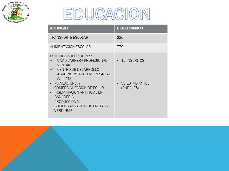 ACTIVIDADBENEFICIARIOS TRANSPORTE ESCOLAR220 ALIMENTACION ESCOLAR770 ESTUDIOS SUPERIRORES: UNAD CARRERA PROFESIONAL- VIRTUAL CENTRO DE DESARROLLO AGRO