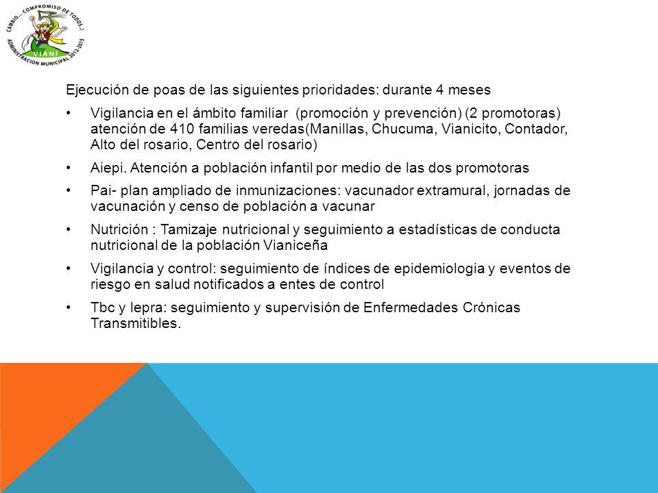 Ejecución de poas de las siguientes prioridades: durante 4 meses Vigilancia en el ámbito familiar (promoción y prevención) (2 promotoras) atención de