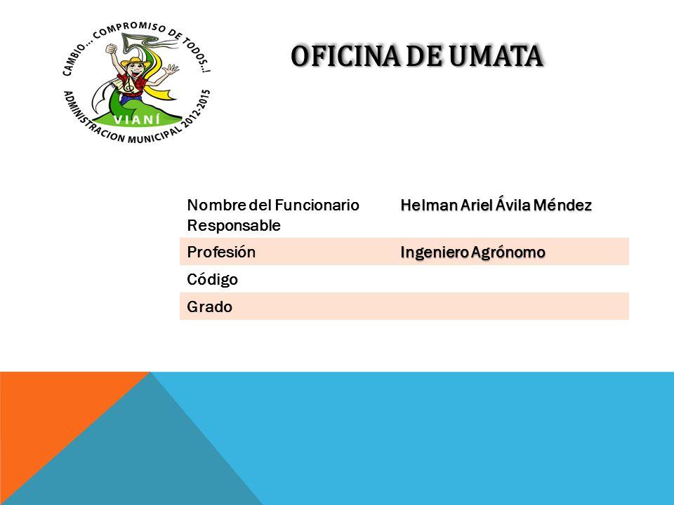 OFICINA DE UMATA Nombre del Funcionario Responsable Helman Ariel Ávila Méndez Profesión Ingeniero Agrónomo Código Grado