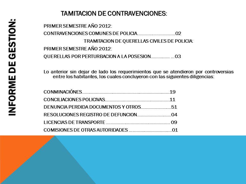 PRIMER SEMESTRE AÑO 2012: CONTRAVENCIONES COMUNES DE POLICIA…………….…………..02 TRAMITACION DE QUERELLAS CIVILES DE POLICIA: PRIMER SEMESTRE AÑO 2012: QUER