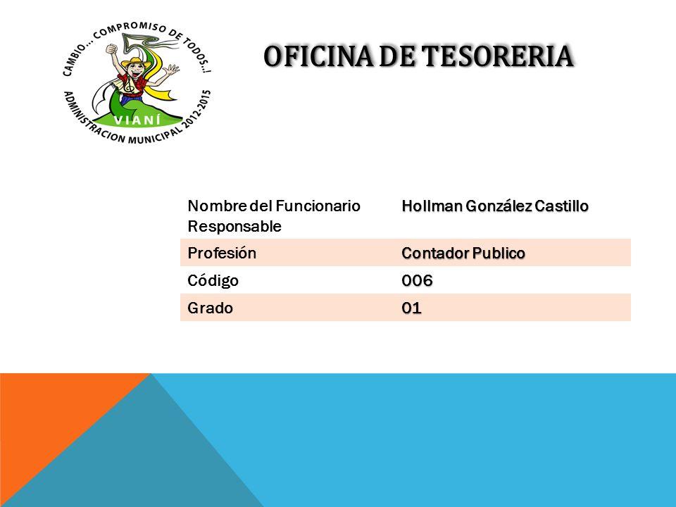 OFICINA DE TESORERIA Nombre del Funcionario Responsable Hollman González Castillo Profesión Contador Publico Código006 Grado01