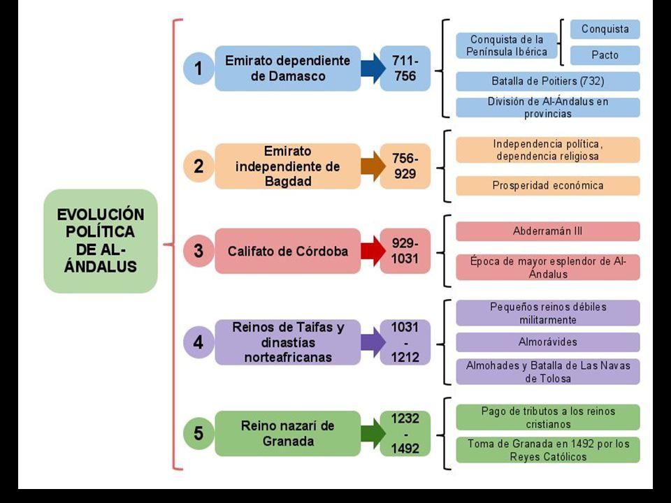 RECONSTRUCCIÓN MEZQUITA DE SEVILLA