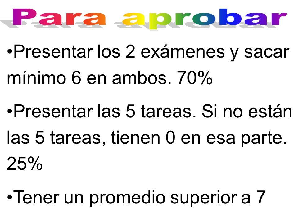 Presentar los 2 exámenes y sacar mínimo 6 en ambos. 70% Presentar las 5 tareas. Si no están las 5 tareas, tienen 0 en esa parte. 25% Tener un promedio
