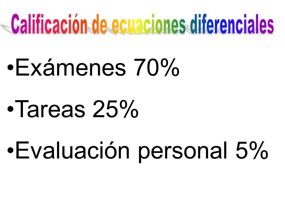 Exámenes 70% Tareas 25% Evaluación personal 5%