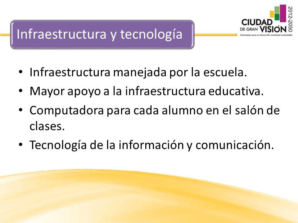 Infraestructura y tecnología Infraestructura manejada por la escuela. Mayor apoyo a la infraestructura educativa. Computadora para cada alumno en el s