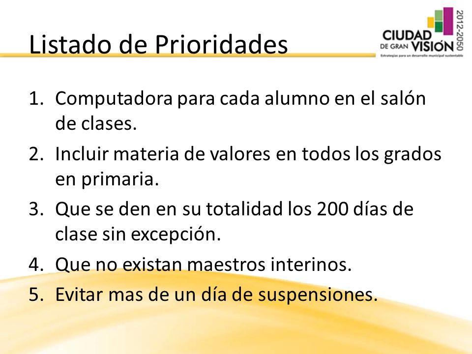Listado de Prioridades 1.Computadora para cada alumno en el salón de clases. 2.Incluir materia de valores en todos los grados en primaria. 3.Que se de