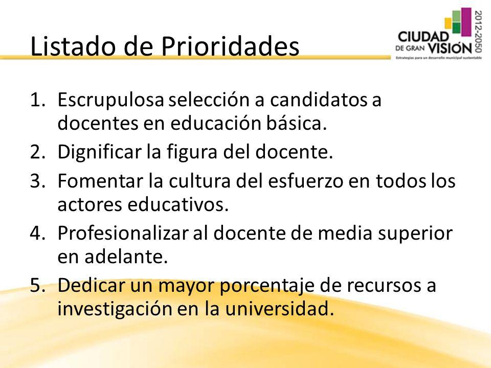 Listado de Prioridades 1.Escrupulosa selección a candidatos a docentes en educación básica. 2.Dignificar la figura del docente. 3.Fomentar la cultura