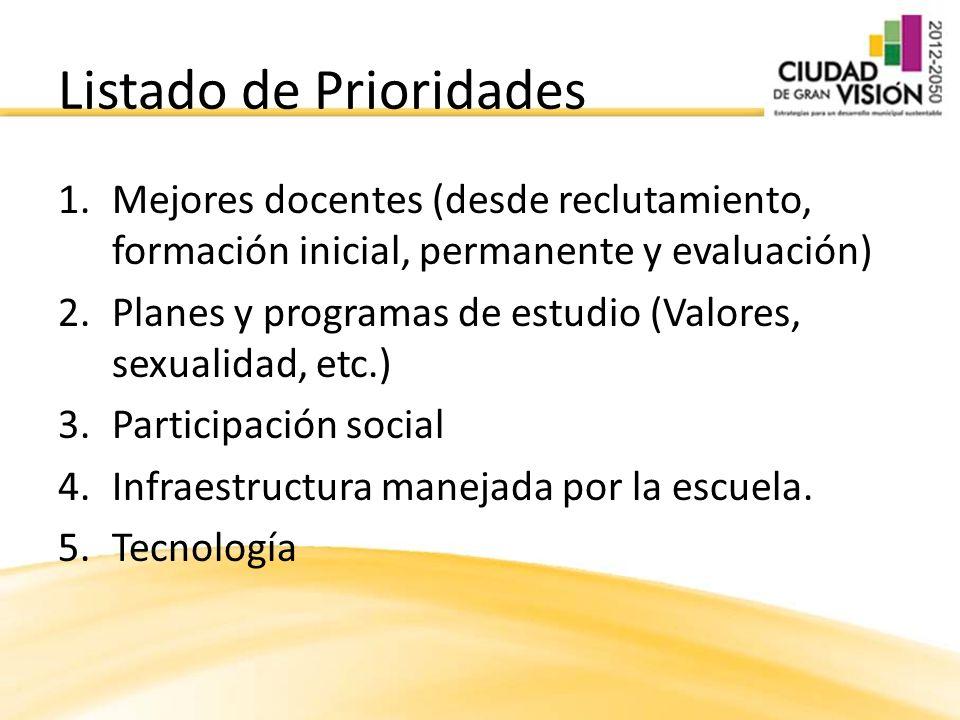 Listado de Prioridades 1.Mejores docentes (desde reclutamiento, formación inicial, permanente y evaluación) 2.Planes y programas de estudio (Valores,