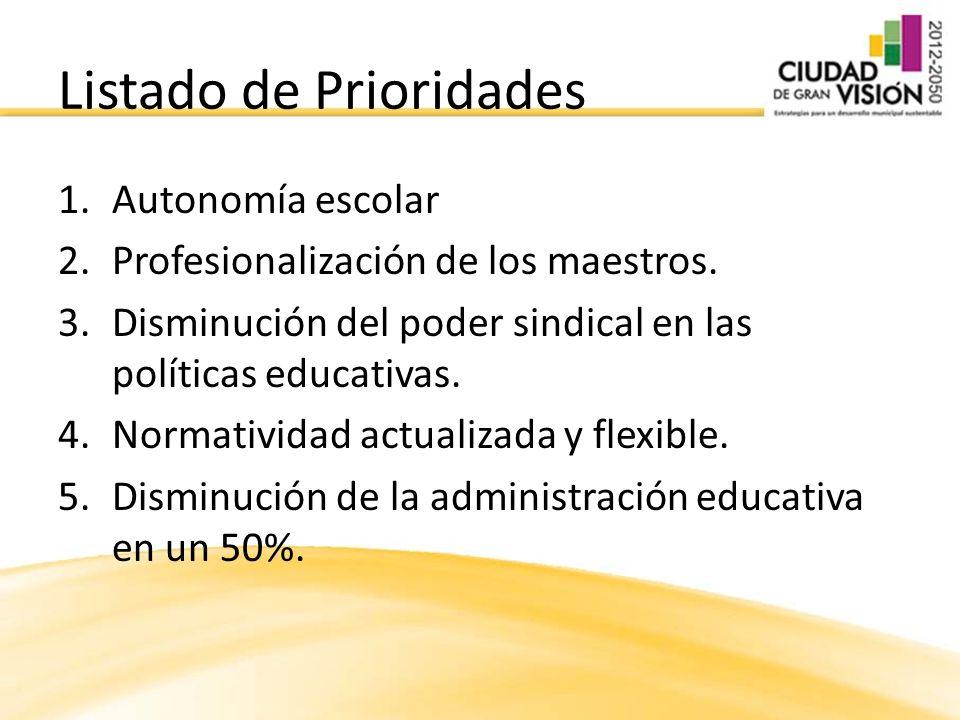 Listado de Prioridades 1.Autonomía escolar 2.Profesionalización de los maestros. 3.Disminución del poder sindical en las políticas educativas. 4.Norma