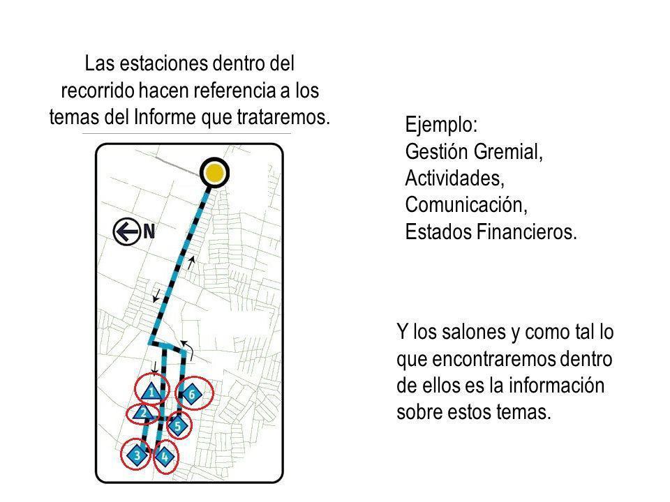Las estaciones dentro del recorrido hacen referencia a los temas del Informe que trataremos.