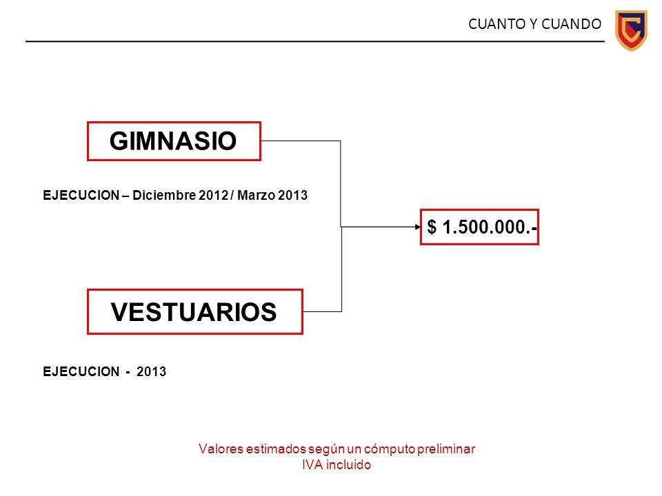 CUANTO Y CUANDO GIMNASIO EJECUCION – Diciembre 2012 / Marzo 2013 VESTUARIOS $ 1.500.000.- EJECUCION - 2013 Valores estimados según un cómputo prelimin