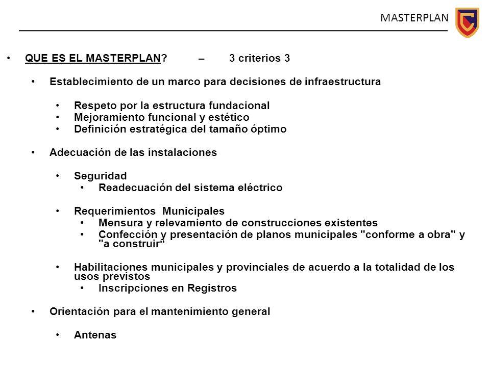 QUE ES EL MASTERPLAN? – 3 criterios 3 Establecimiento de un marco para decisiones de infraestructura Respeto por la estructura fundacional Mejoramient