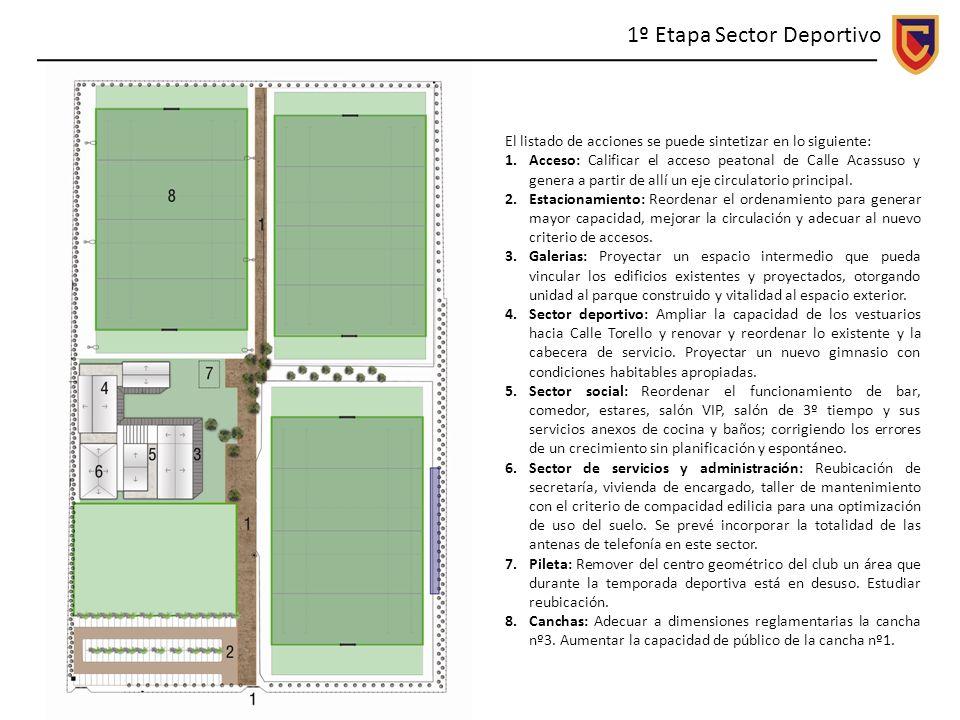 1º Etapa Sector Deportivo El listado de acciones se puede sintetizar en lo siguiente: 1.Acceso: Calificar el acceso peatonal de Calle Acassuso y gener