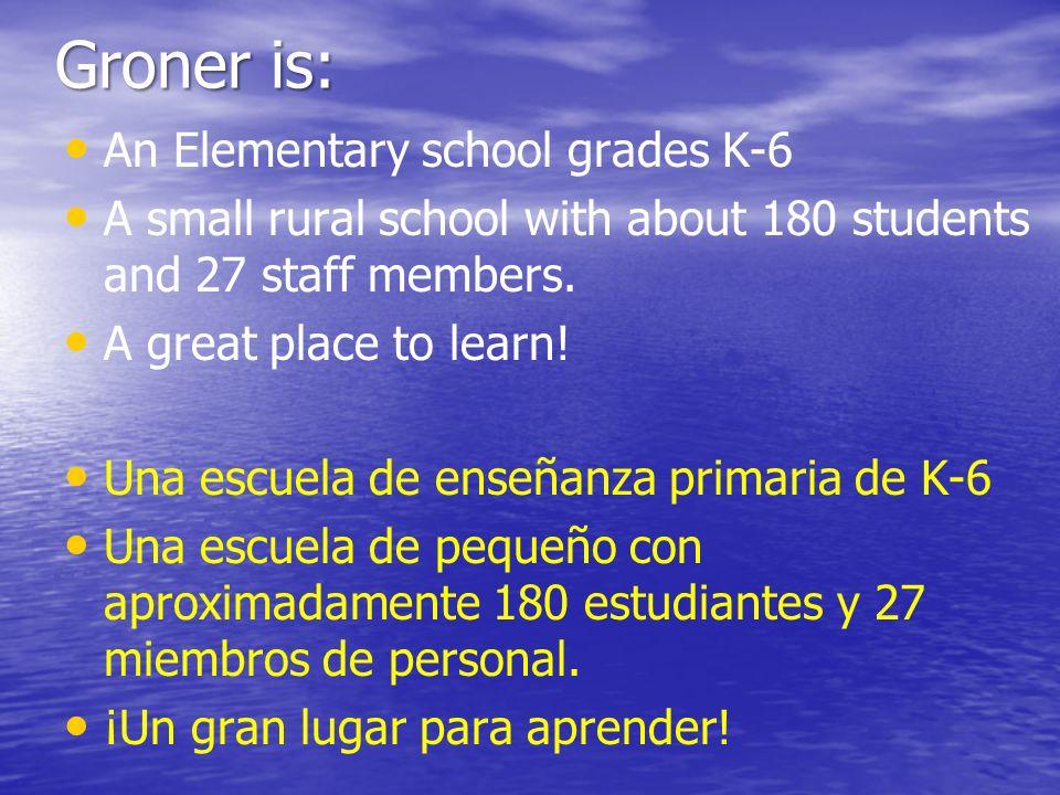 A day in the life of a Kindergartener Un día en la vida de un niño en Kínder