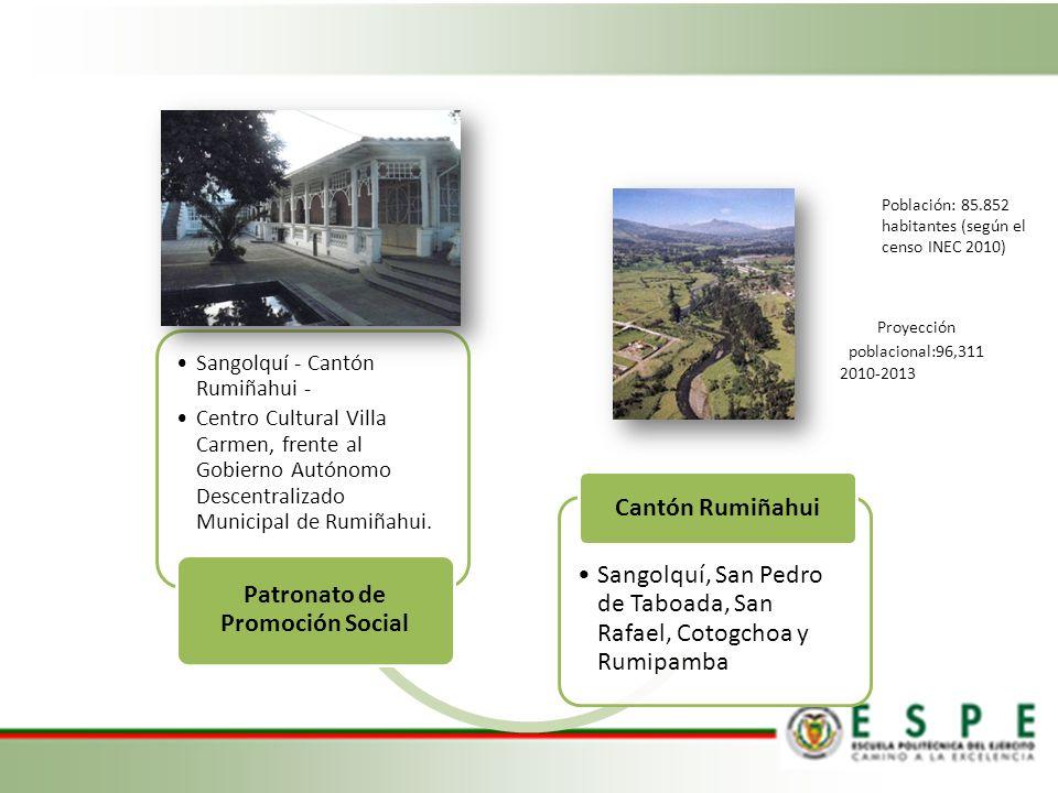 Sangolquí - Cantón Rumiñahui - Centro Cultural Villa Carmen, frente al Gobierno Autónomo Descentralizado Municipal de Rumiñahui.