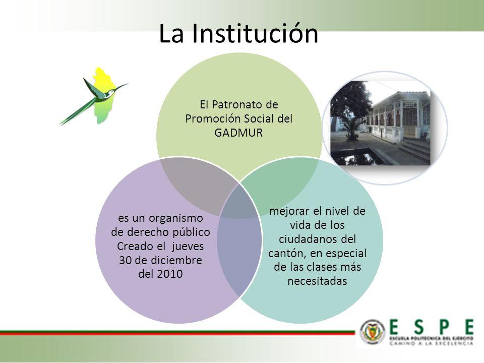 La Institución El Patronato de Promoción Social del GADMUR mejorar el nivel de vida de los ciudadanos del cantón, en especial de las clases más necesitadas es un organismo de derecho público Creado el jueves 30 de diciembre del 2010