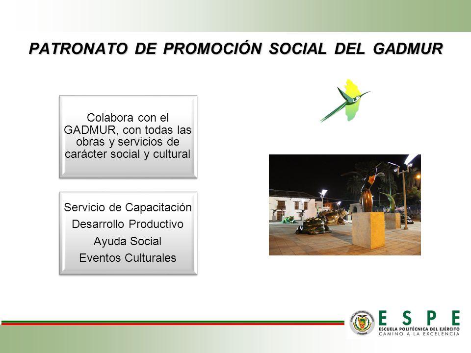 PATRONATO DE PROMOCIÓN SOCIAL DEL GADMUR Colabora con el GADMUR, con todas las obras y servicios de carácter social y cultural Servicio de Capacitación Desarrollo Productivo Ayuda Social Eventos Culturales