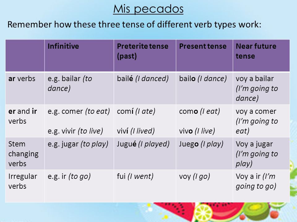 Mis pecados Remember how these three tense of different verb types work: InfinitivePreterite tense (past) Present tenseNear future tense ar verbse.g.