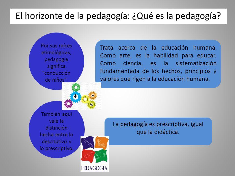 El horizonte de la pedagogía: ¿Qué es la pedagogía.