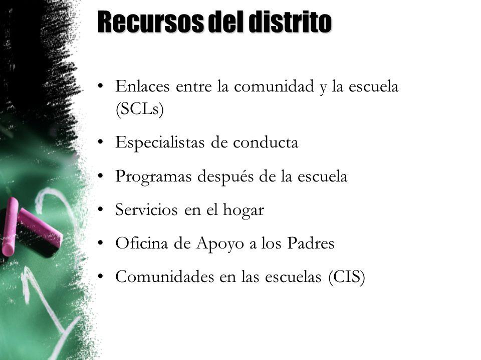 Recursos del distrito Enlaces entre la comunidad y la escuela (SCLs) Especialistas de conducta Programas después de la escuela Servicios en el hogar Oficina de Apoyo a los Padres Comunidades en las escuelas (CIS)