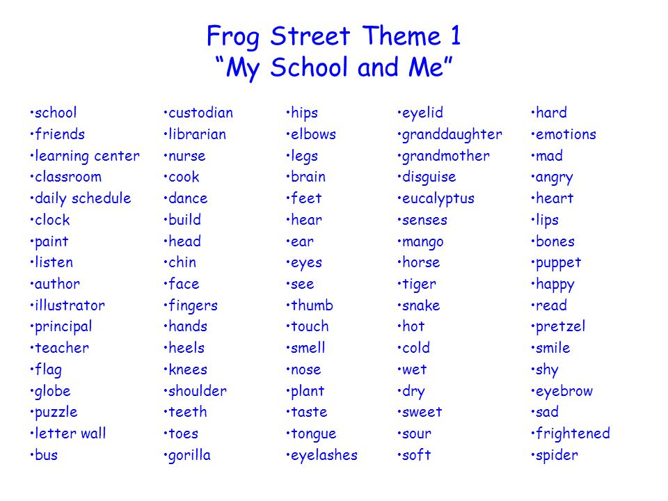 Frog Street Theme 1 My School and Me school friends learning center classroom daily schedule clock paint listen author illustrator principal teacher flag globe puzzle letter wall bus custodian librarian nurse cook dance build head chin face fingers hands heels knees shoulder teeth toes gorilla hips elbows legs brain feet hear ear eyes see thumb touch smell nose plant taste tongue eyelashes eyelid granddaughter grandmother disguise eucalyptus senses mango horse tiger snake hot cold wet dry sweet sour soft hard emotions mad angry heart lips bones puppet happy read pretzel smile shy eyebrow sad frightened spider