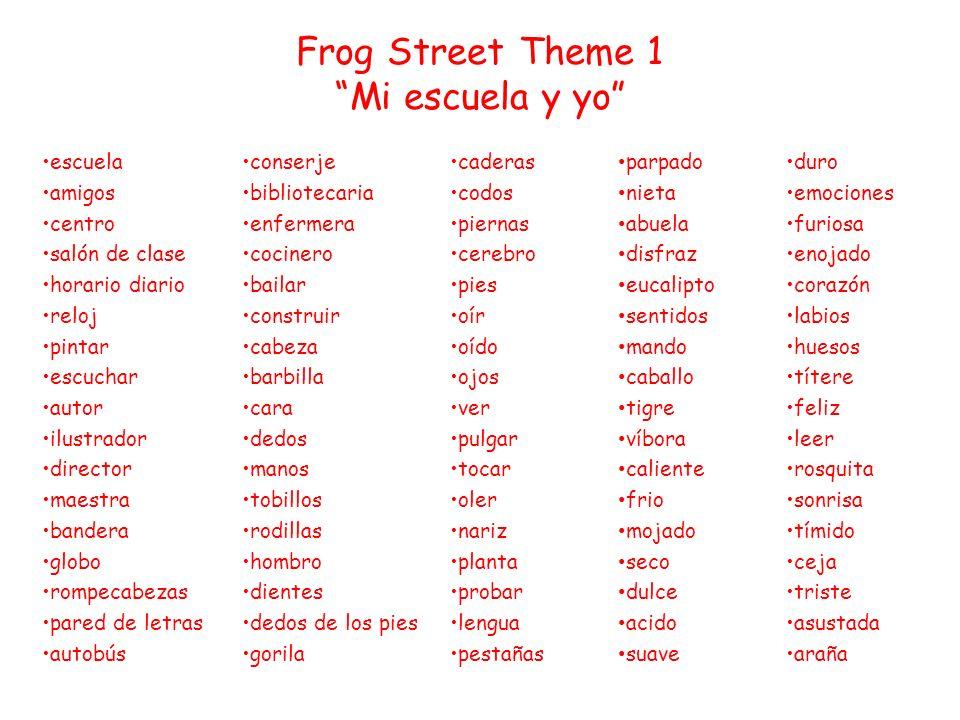 Frog Street Theme 1 Mi escuela y yo conserje bibliotecaria enfermera cocinero bailar construir cabeza barbilla cara dedos manos tobillos rodillas homb