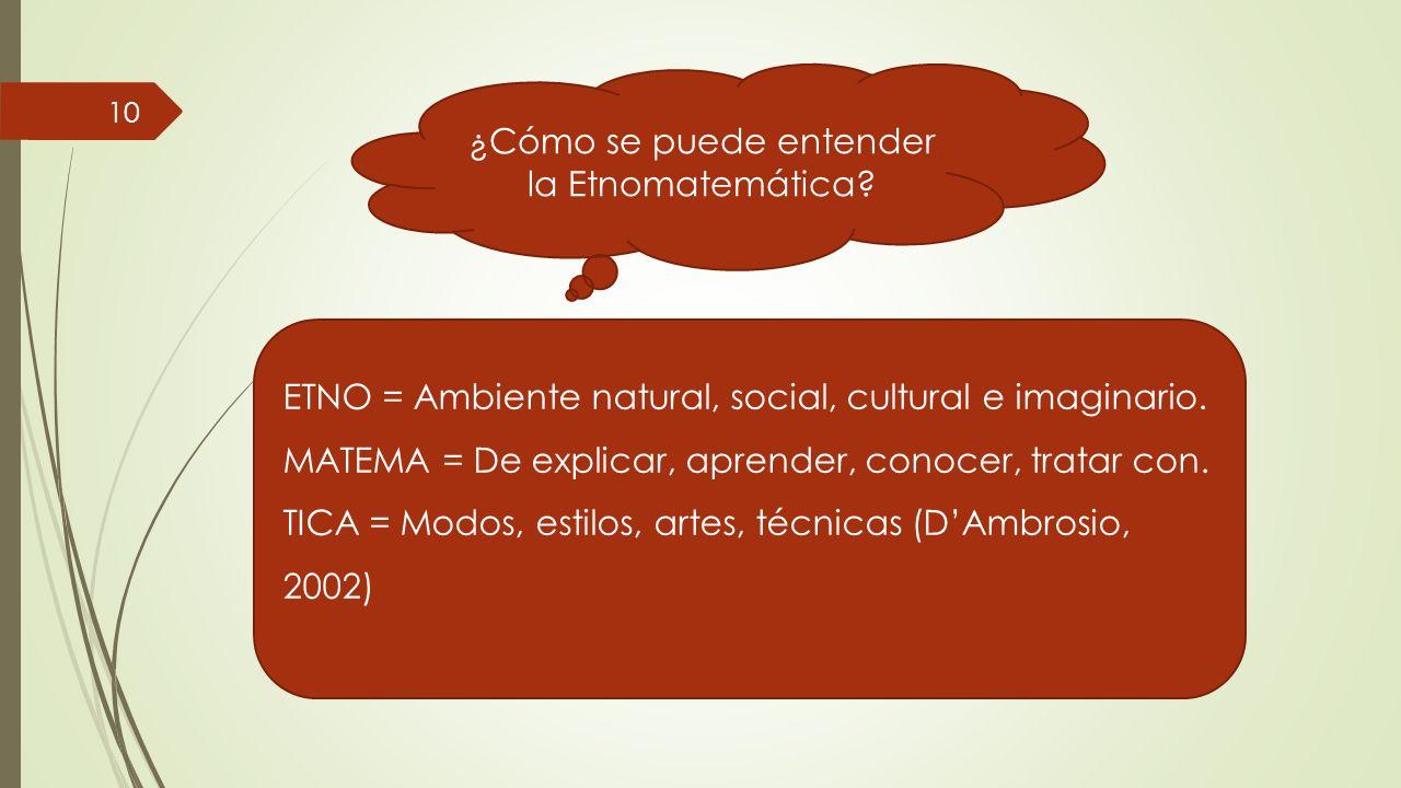 ¿Cómo se puede entender la Etnomatemática? ETNO = Ambiente natural, social, cultural e imaginario. MATEMA = De explicar, aprender, conocer, tratar con
