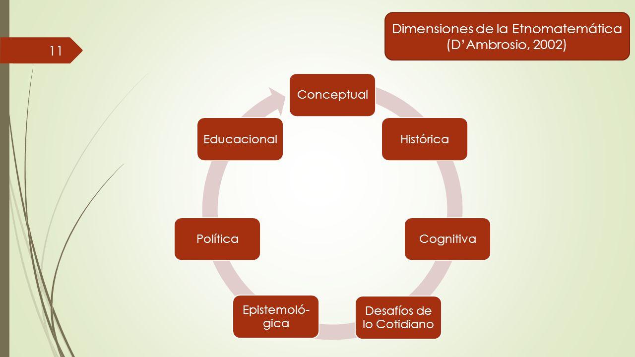 ConceptualHistóricaCognitiva Desafíos de lo Cotidiano Epistemoló- gica PolíticaEducacional Dimensiones de la Etnomatemática (DAmbrosio, 2002) 11